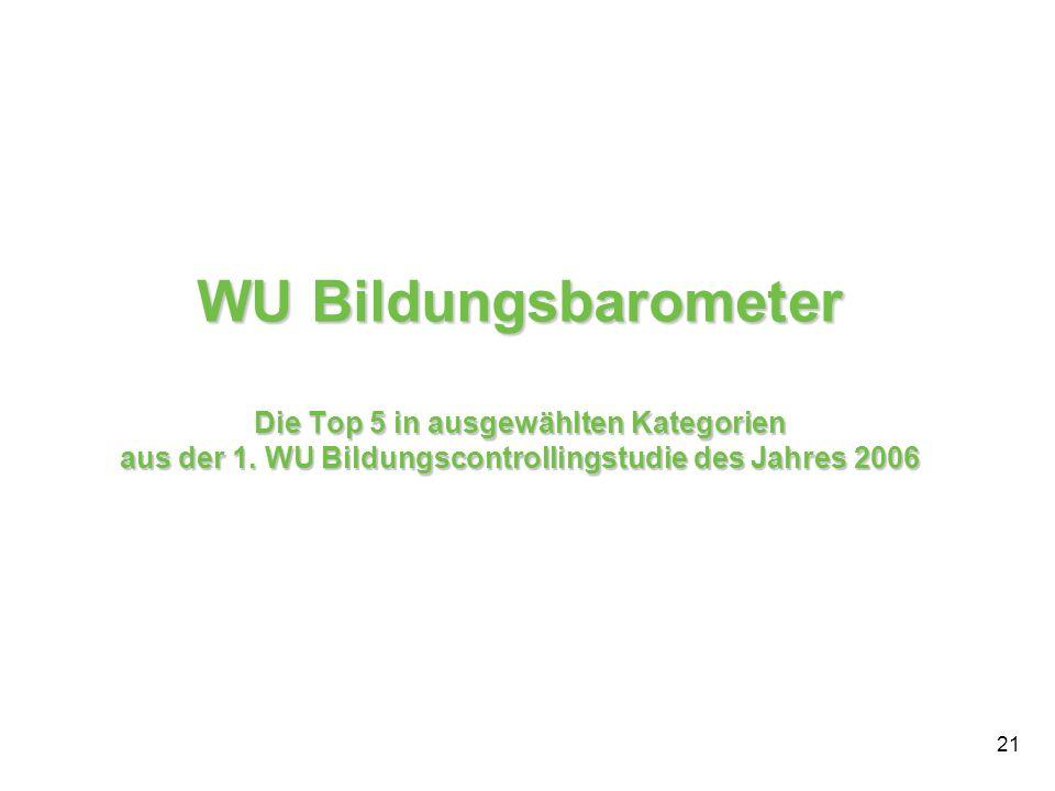 WU Bildungsbarometer Die Top 5 in ausgewählten Kategorien aus der 1