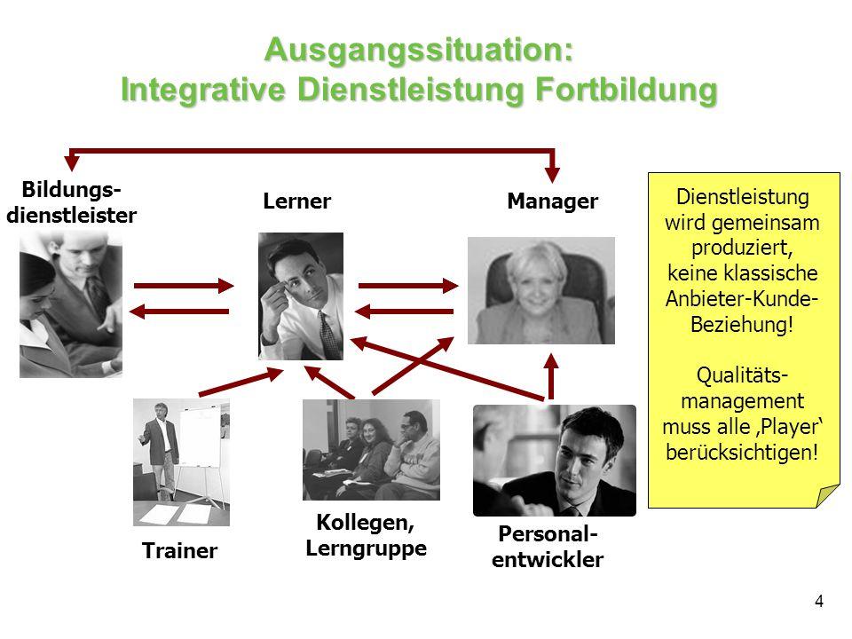 Ausgangssituation: Integrative Dienstleistung Fortbildung