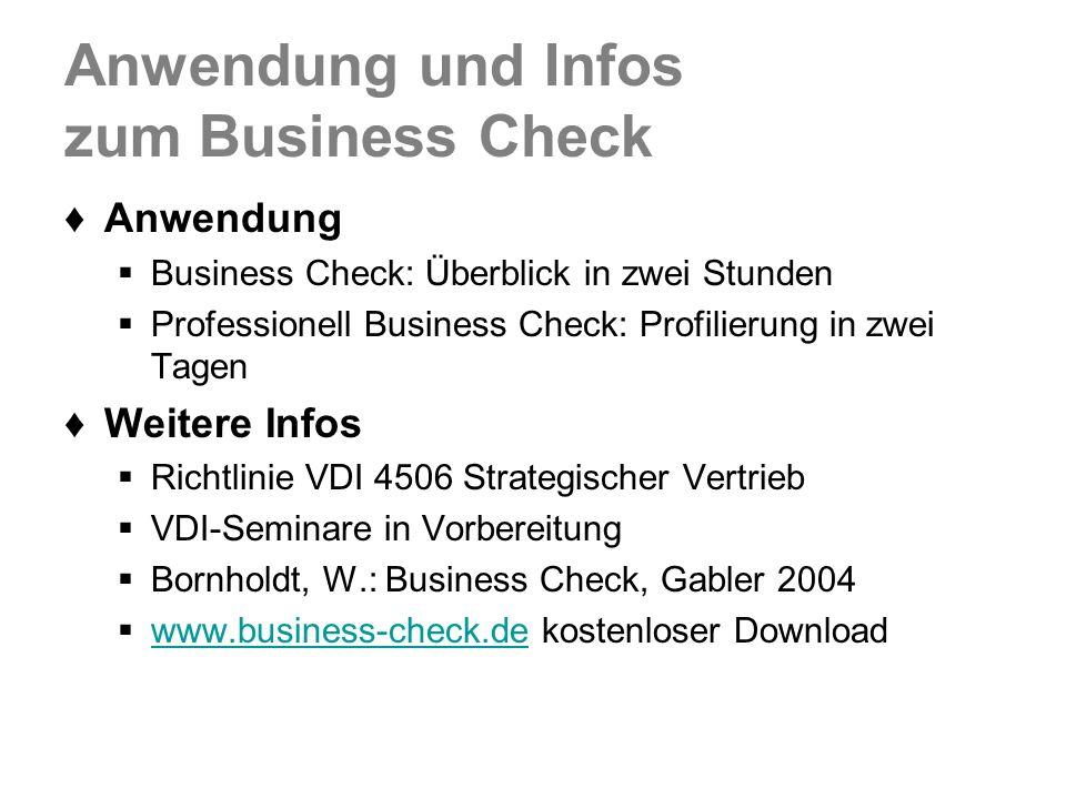 Anwendung und Infos zum Business Check