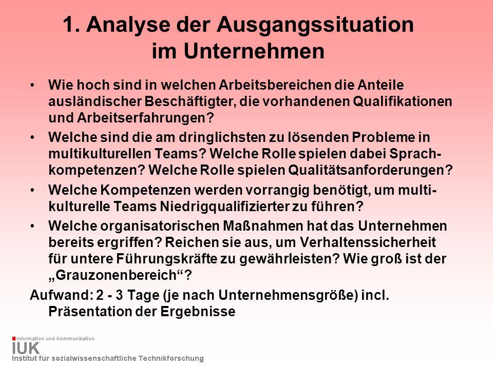 1. Analyse der Ausgangssituation im Unternehmen