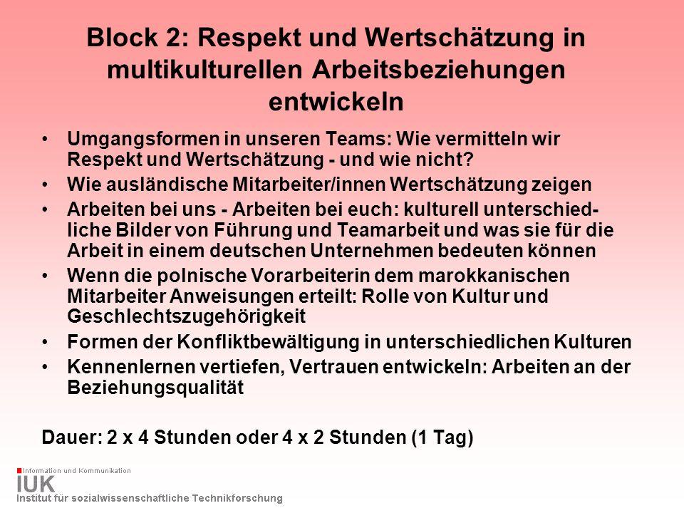 Block 2: Respekt und Wertschätzung in multikulturellen Arbeitsbeziehungen entwickeln