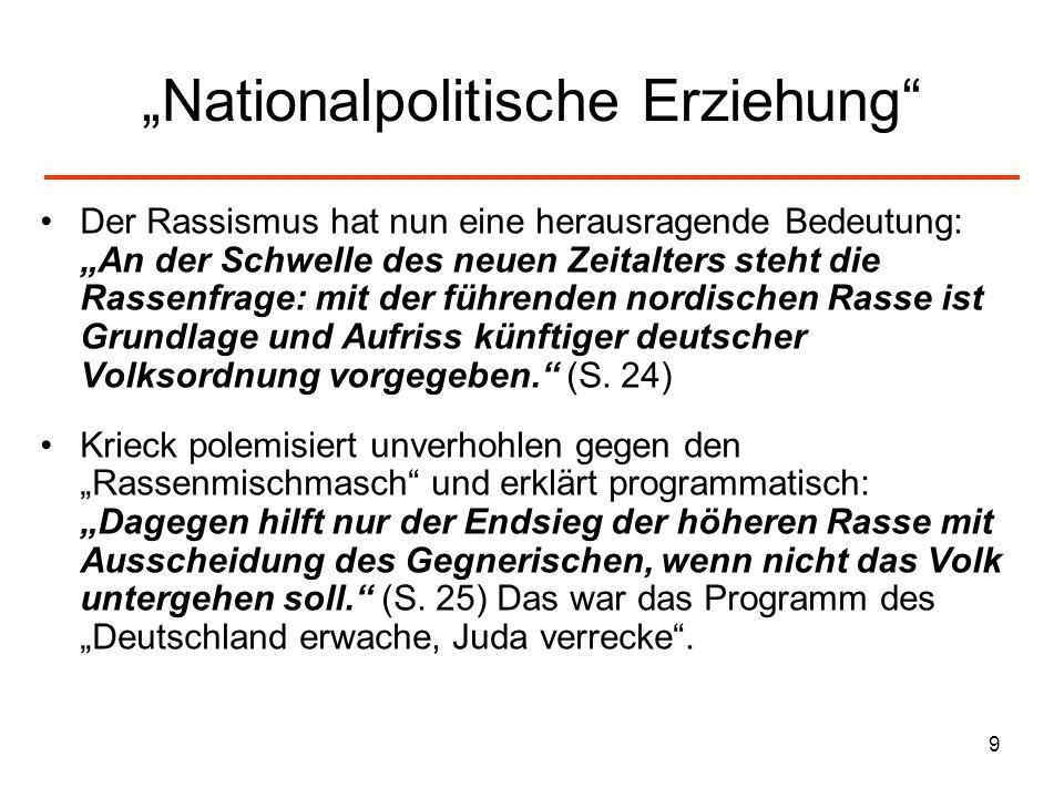 """""""Nationalpolitische Erziehung"""