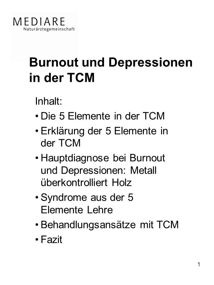 Burnout und Depressionen in der TCM