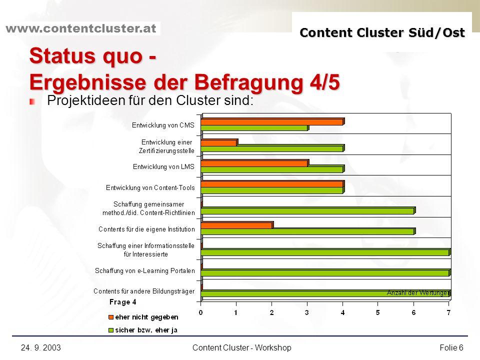 Status quo - Ergebnisse der Befragung 4/5