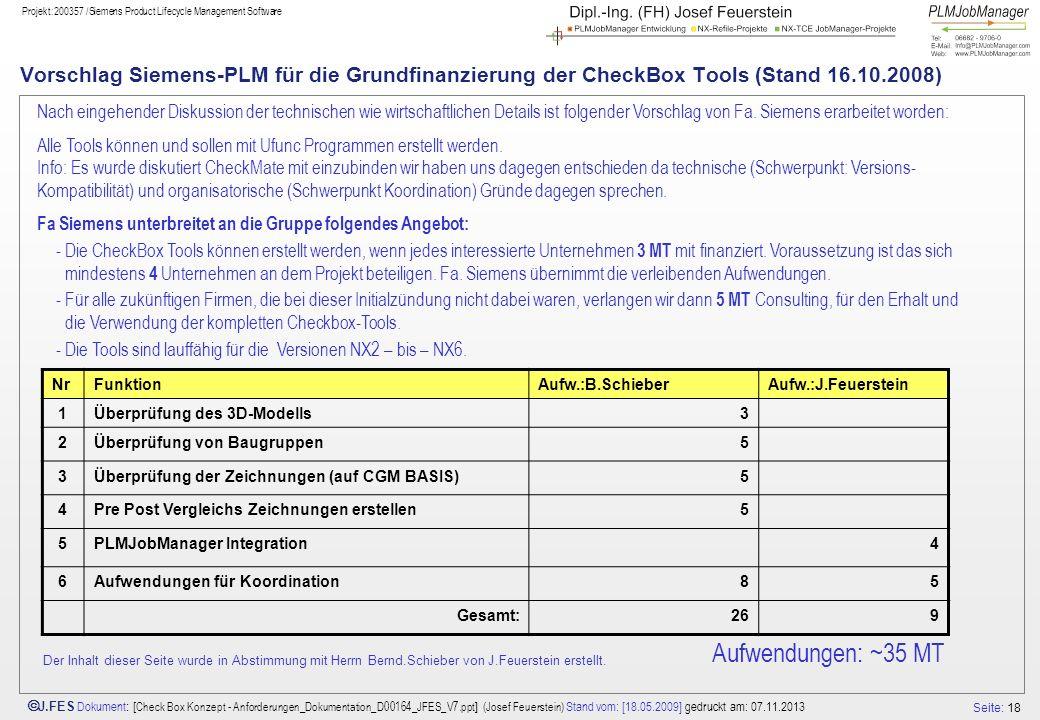 Vorschlag Siemens-PLM für die Grundfinanzierung der CheckBox Tools (Stand 16.10.2008)