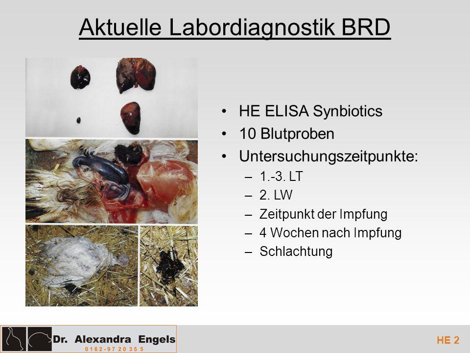 Aktuelle Labordiagnostik BRD