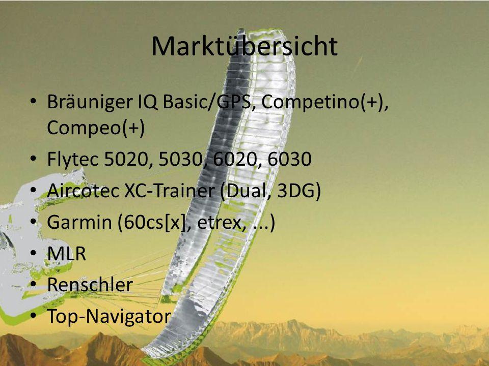 Marktübersicht Bräuniger IQ Basic/GPS, Competino(+), Compeo(+)