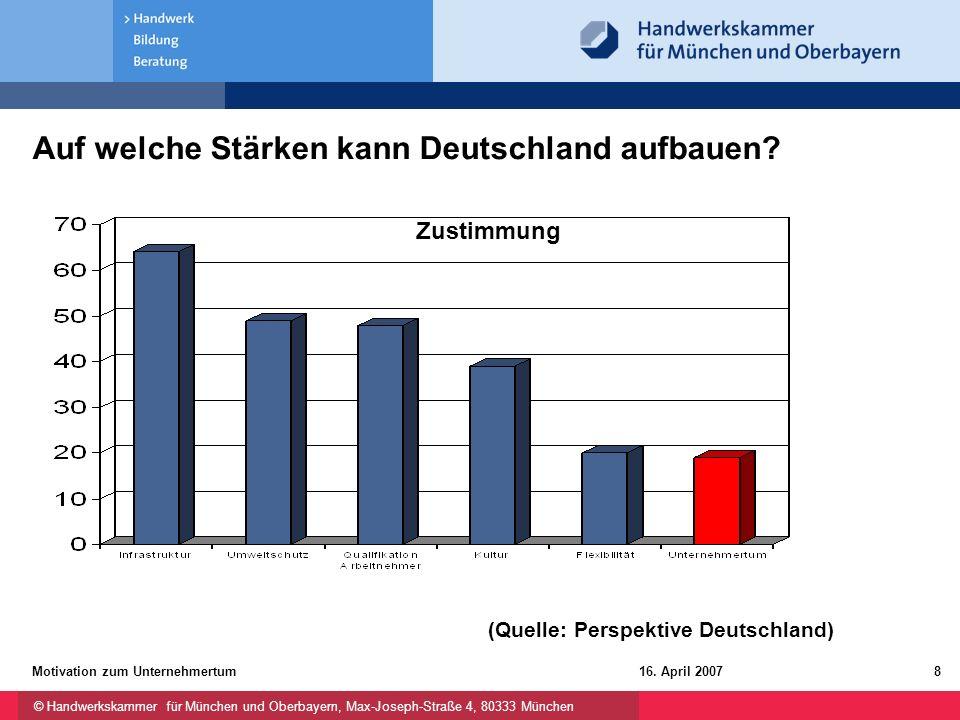 Auf welche Stärken kann Deutschland aufbauen