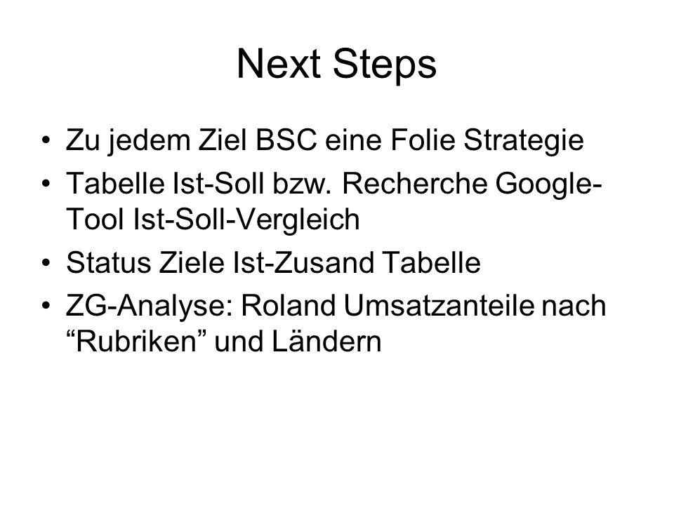 Next Steps Zu jedem Ziel BSC eine Folie Strategie