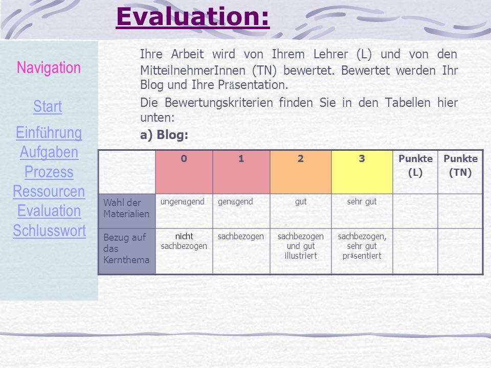 Evaluation: Ihre Arbeit wird von Ihrem Lehrer (L) und von den MitteilnehmerInnen (TN) bewertet. Bewertet werden Ihr Blog und Ihre Präsentation.