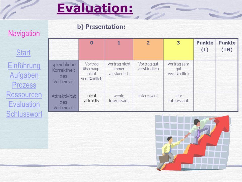 Evaluation: b) Präsentation: Navigation Start Einführung Aufgaben