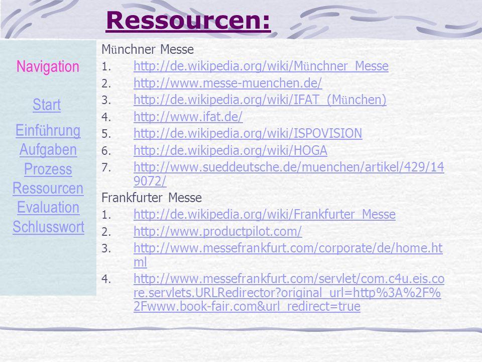 Ressourcen: Navigation Start Einführung Aufgaben Prozess Ressourcen