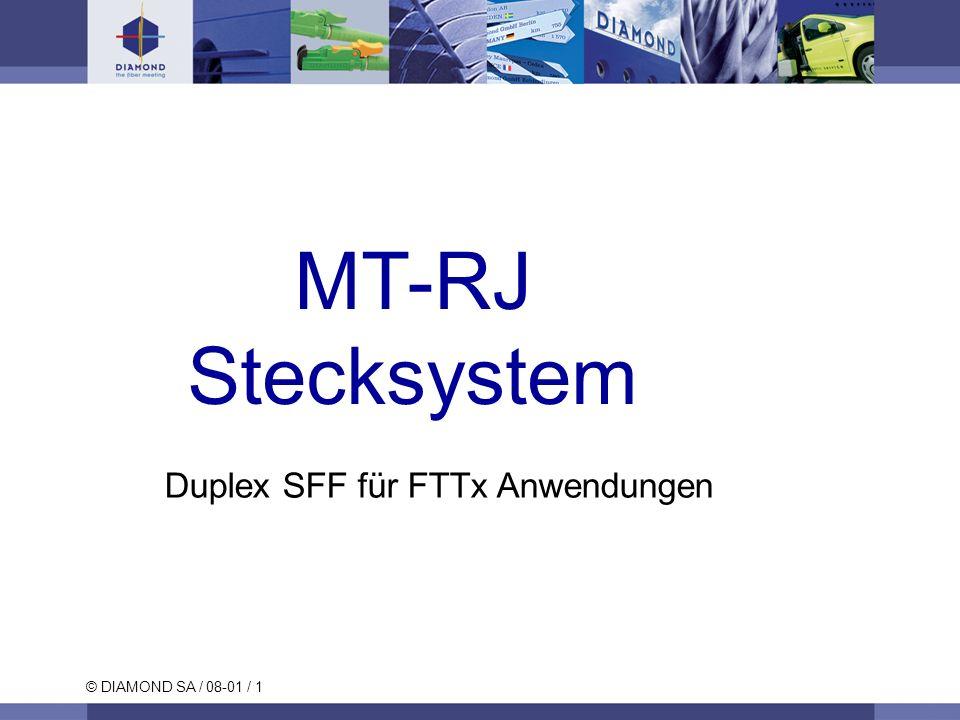 Duplex SFF für FTTx Anwendungen