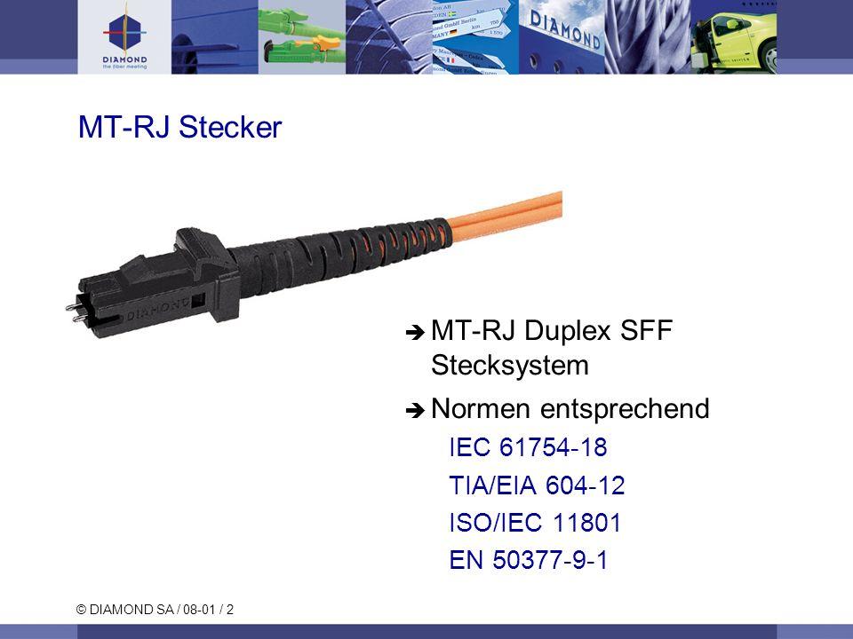 MT-RJ Stecker MT-RJ Duplex SFF Stecksystem Normen entsprechend