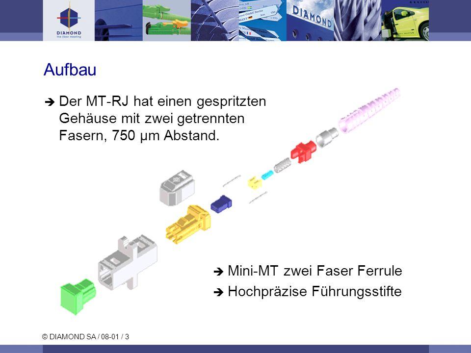 Aufbau Der MT-RJ hat einen gespritzten Gehäuse mit zwei getrennten Fasern, 750 µm Abstand. Mini-MT zwei Faser Ferrule.