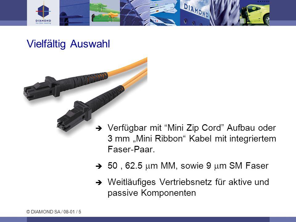 """Vielfältig Auswahl Verfügbar mit Mini Zip Cord Aufbau oder 3 mm """"Mini Ribbon Kabel mit integriertem Faser-Paar."""