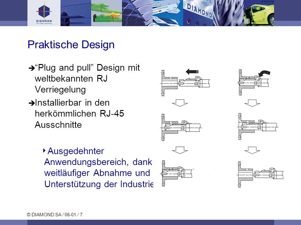 Praktische Design Plug and pull Design mit weltbekannten RJ Verriegelung. Installierbar in den herkömmlichen RJ-45 Ausschnitte.