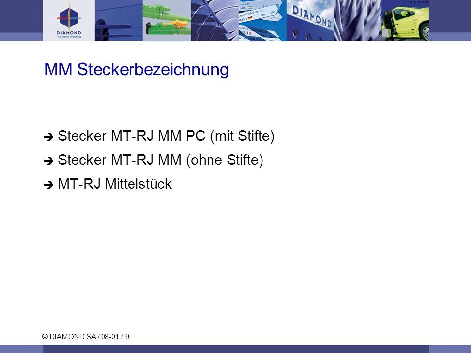 MM Steckerbezeichnung