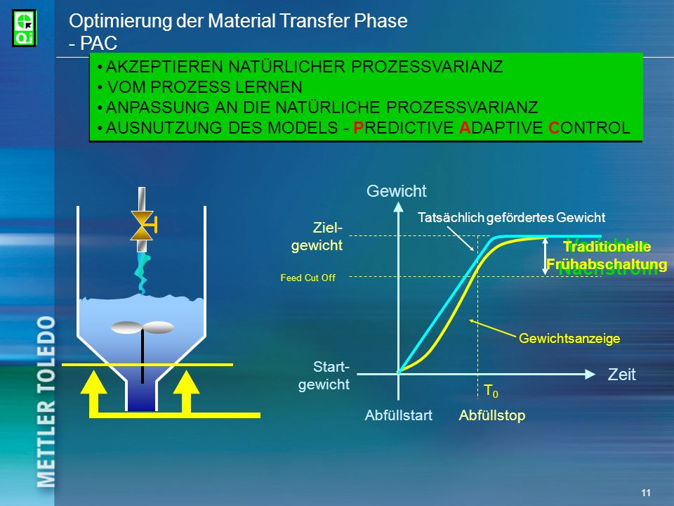 Optimierung der Material Transfer Phase - PAC