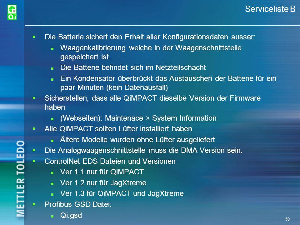 Serviceliste B Die Batterie sichert den Erhalt aller Konfigurationsdaten ausser: