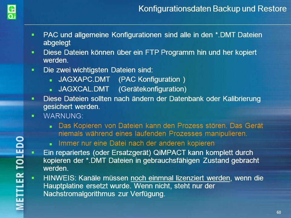 Konfigurationsdaten Backup und Restore