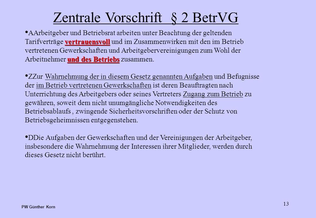 Zentrale Vorschrift § 2 BetrVG