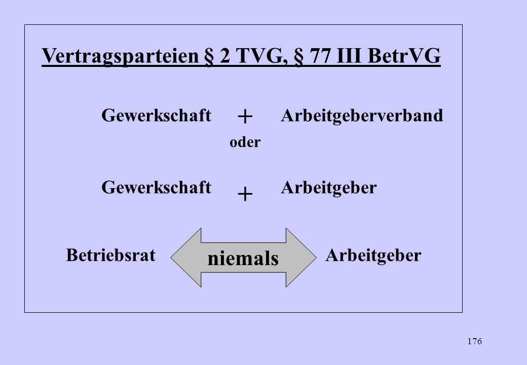 Vertragsparteien § 2 TVG, § 77 III BetrVG