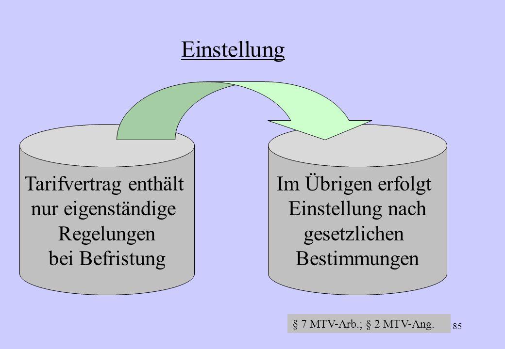 Einstellung Tarifvertrag enthält nur eigenständige Regelungen bei Befristung. Im Übrigen erfolgt Einstellung nach gesetzlichen Bestimmungen.