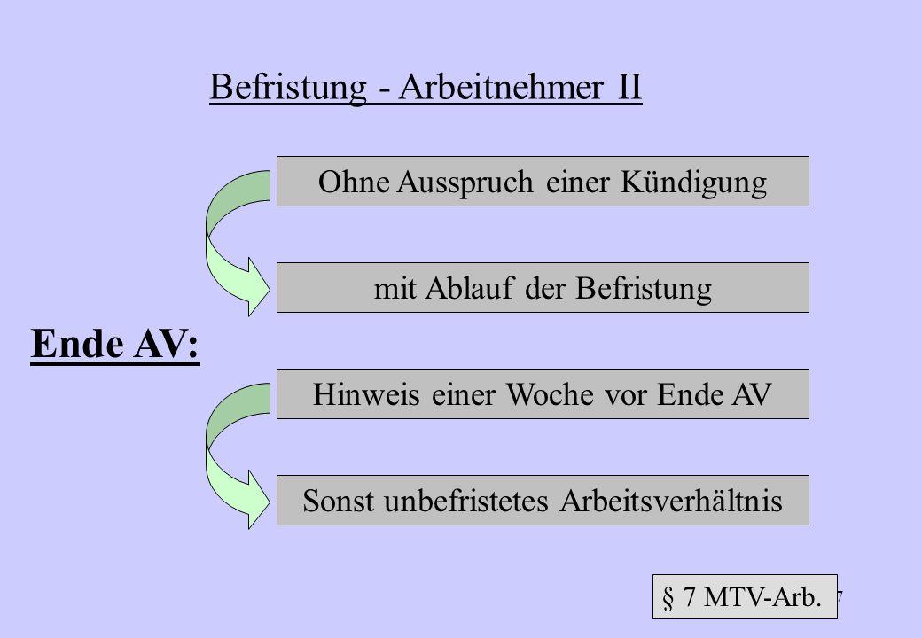 Ende AV: Befristung - Arbeitnehmer II Ohne Ausspruch einer Kündigung
