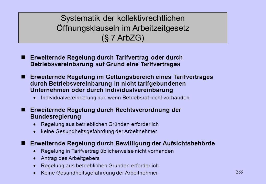Systematik der kollektivrechtlichen Öffnungsklauseln im Arbeitzeitgesetz (§ 7 ArbZG)