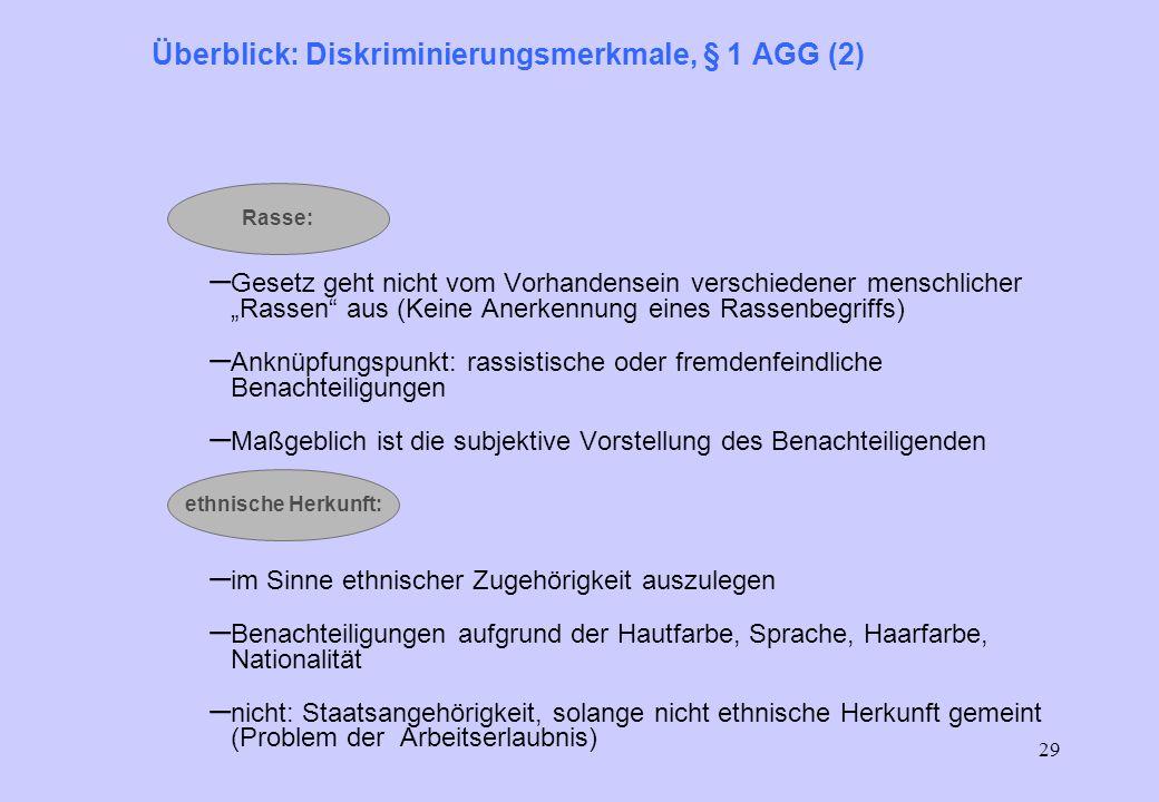 Überblick: Diskriminierungsmerkmale, § 1 AGG (2)