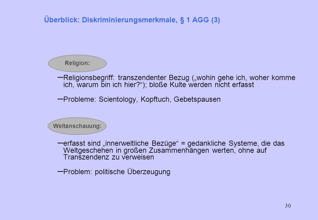 Überblick: Diskriminierungsmerkmale, § 1 AGG (3)