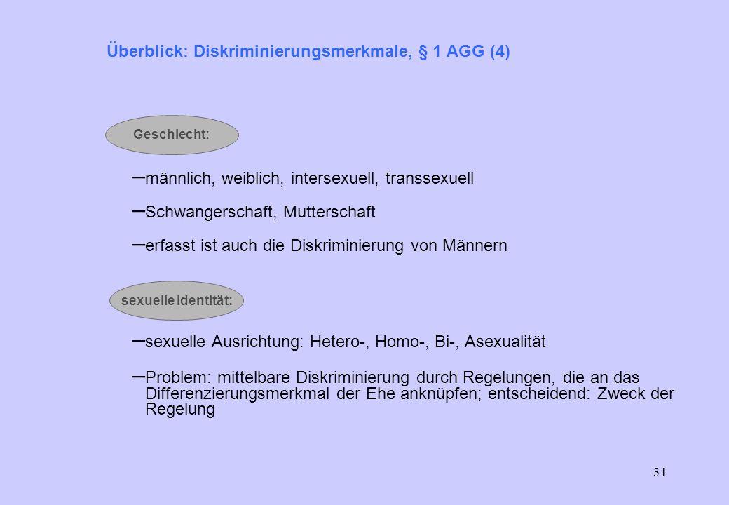 Überblick: Diskriminierungsmerkmale, § 1 AGG (4)