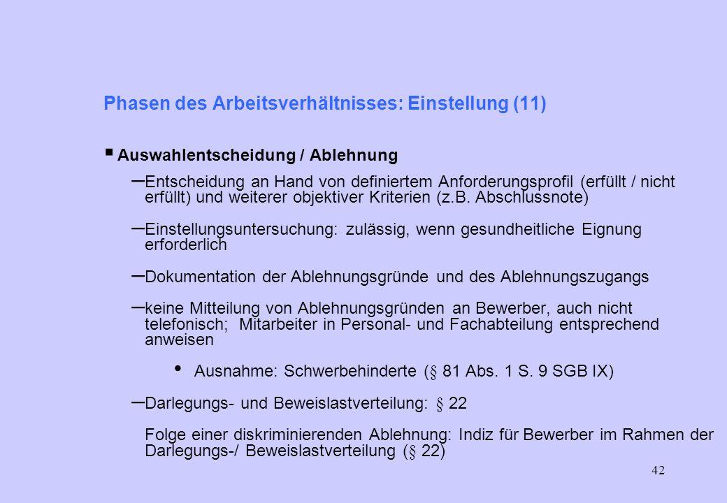 Phasen des Arbeitsverhältnisses: Einstellung (11)