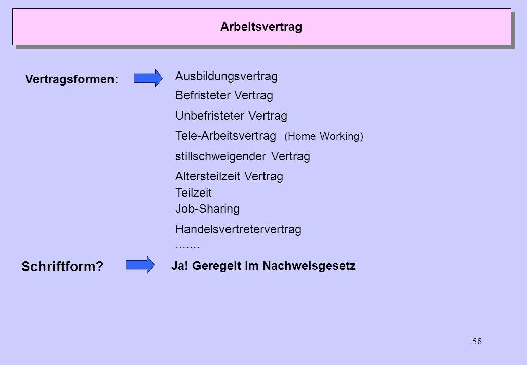 Schriftform Arbeitsvertrag Ausbildungsvertrag Vertragsformen: