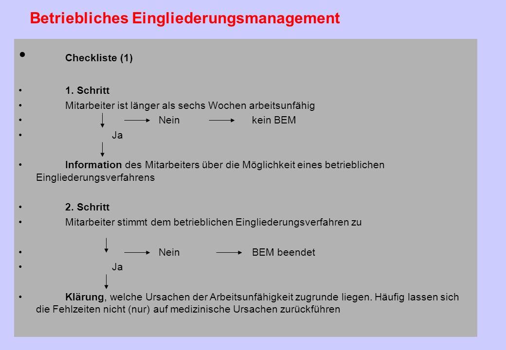 Checkliste (1) Betriebliches Eingliederungsmanagement 1. Schritt