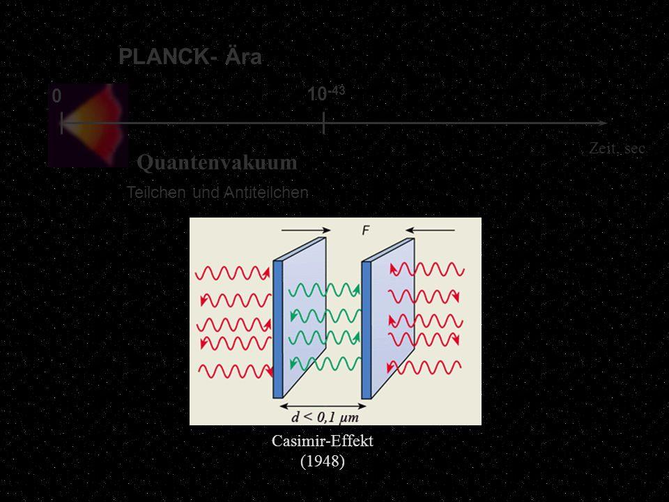 Teilchen und Antiteilchen