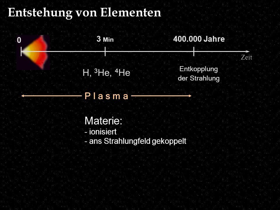Entstehung von Elementen