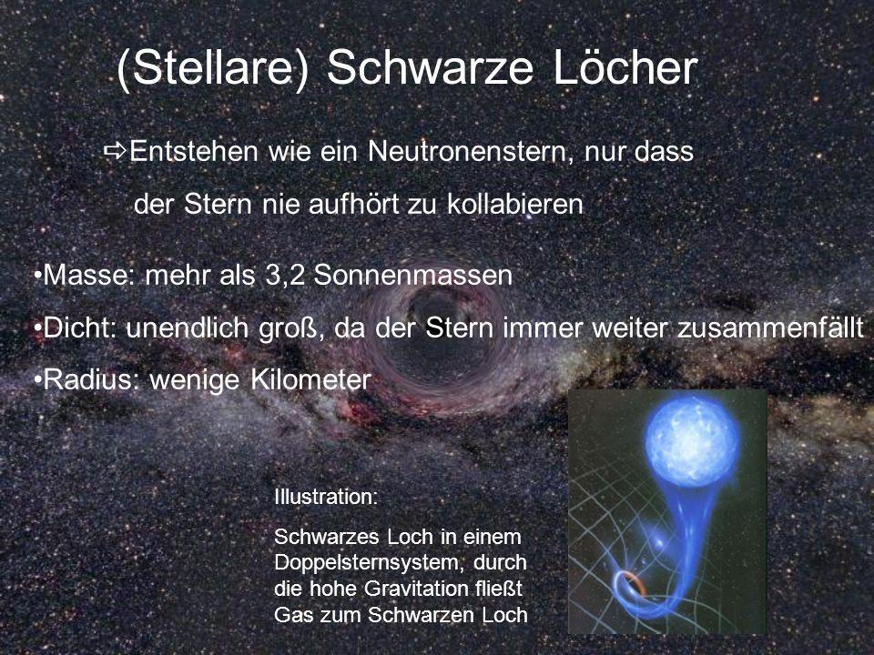 (Stellare) Schwarze Löcher