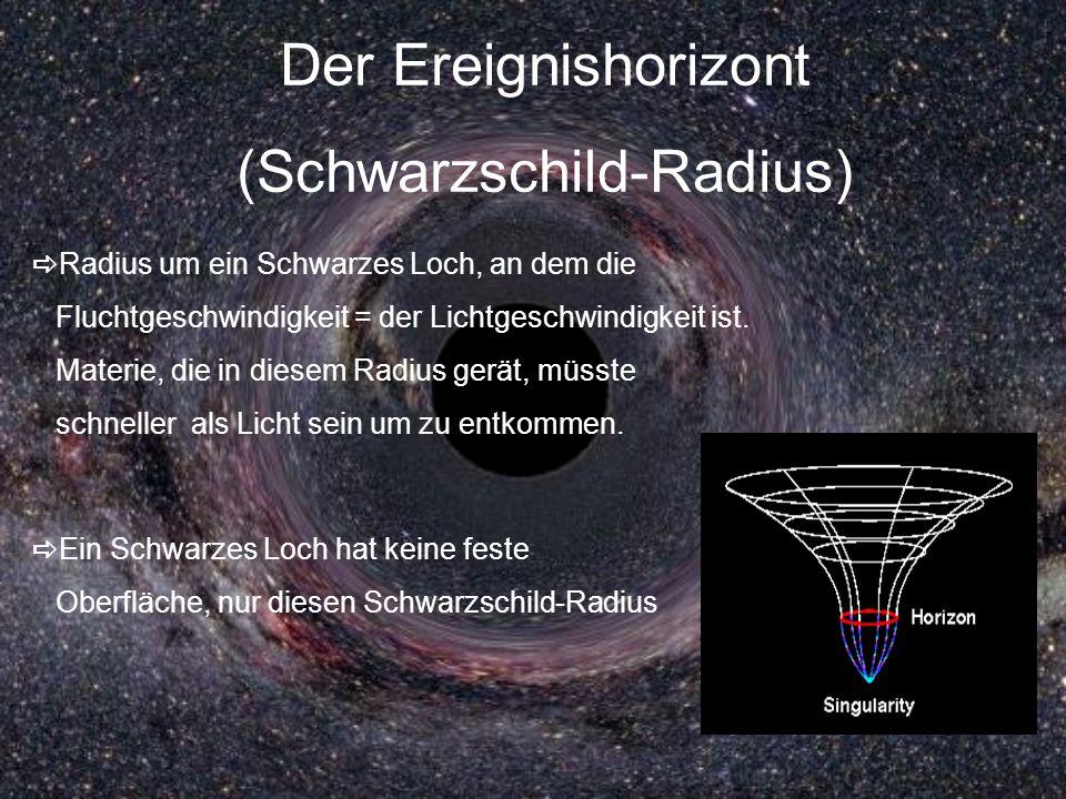 (Schwarzschild-Radius)