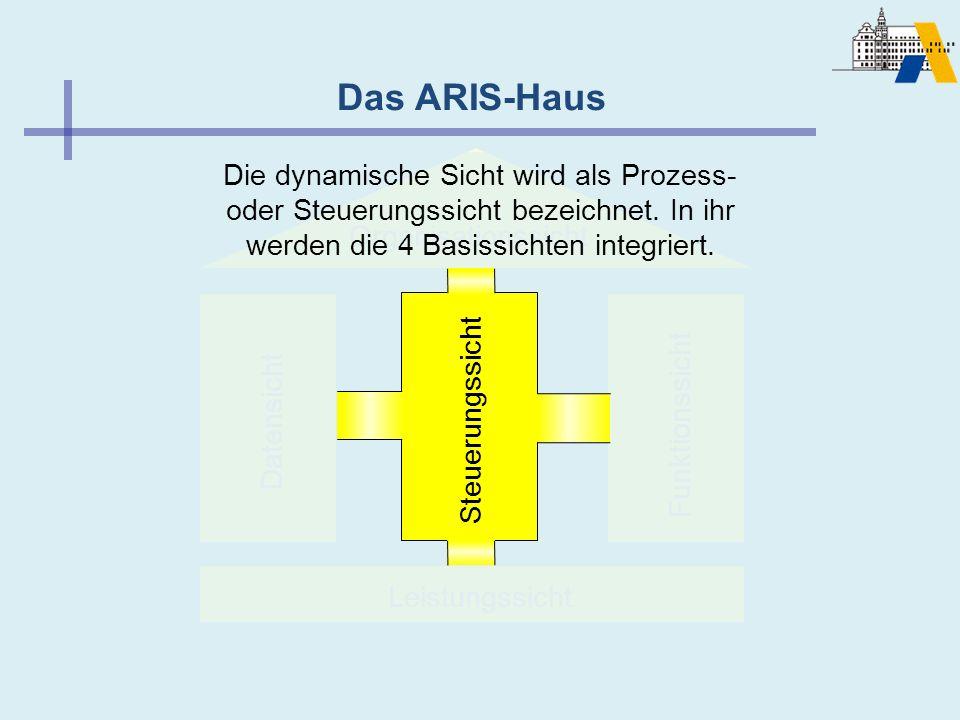 Das ARIS-HausDie dynamische Sicht wird als Prozess- oder Steuerungssicht bezeichnet. In ihr werden die 4 Basissichten integriert.