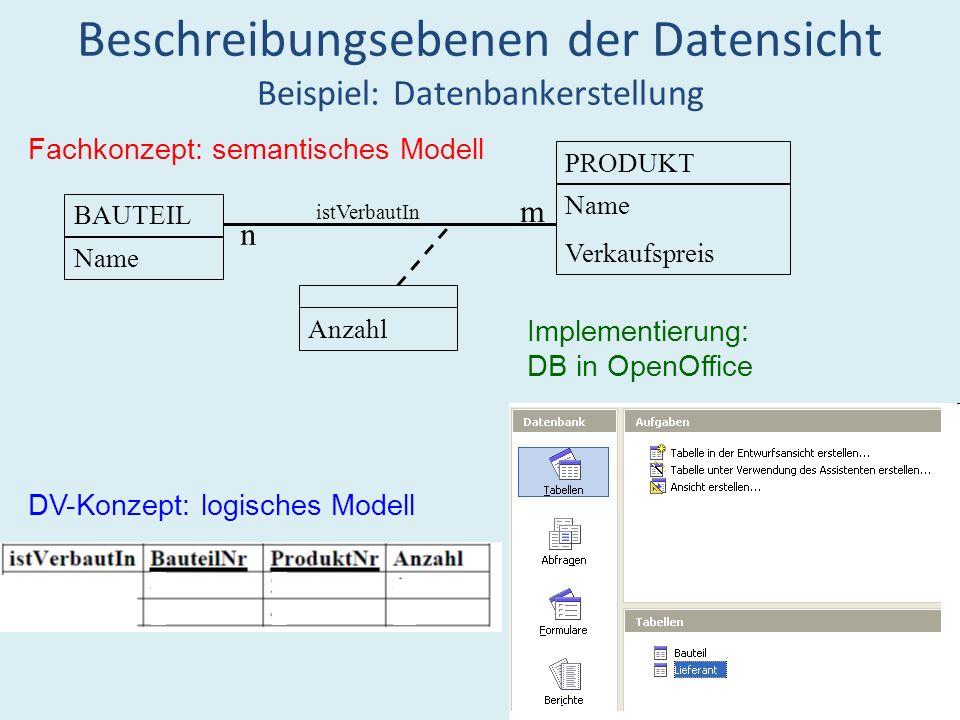 Beschreibungsebenen der Datensicht Beispiel: Datenbankerstellung