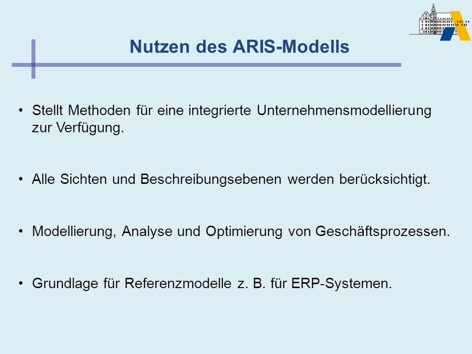 Nutzen des ARIS-Modells