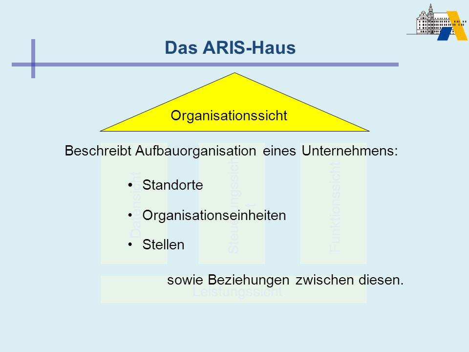 Das ARIS-Haus Standorte Organisationssicht