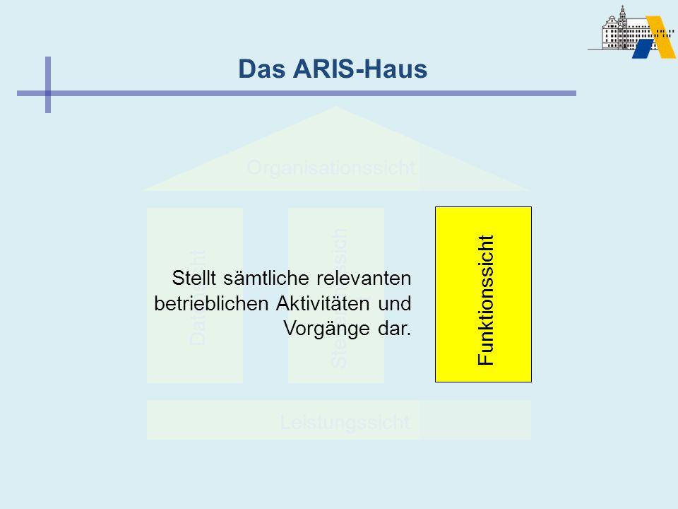 Funktionssicht Das ARIS-Haus Organisationssicht