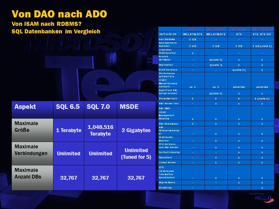 Von DAO nach ADO Von ISAM nach RDBMS SQL Datenbanken im Vergleich