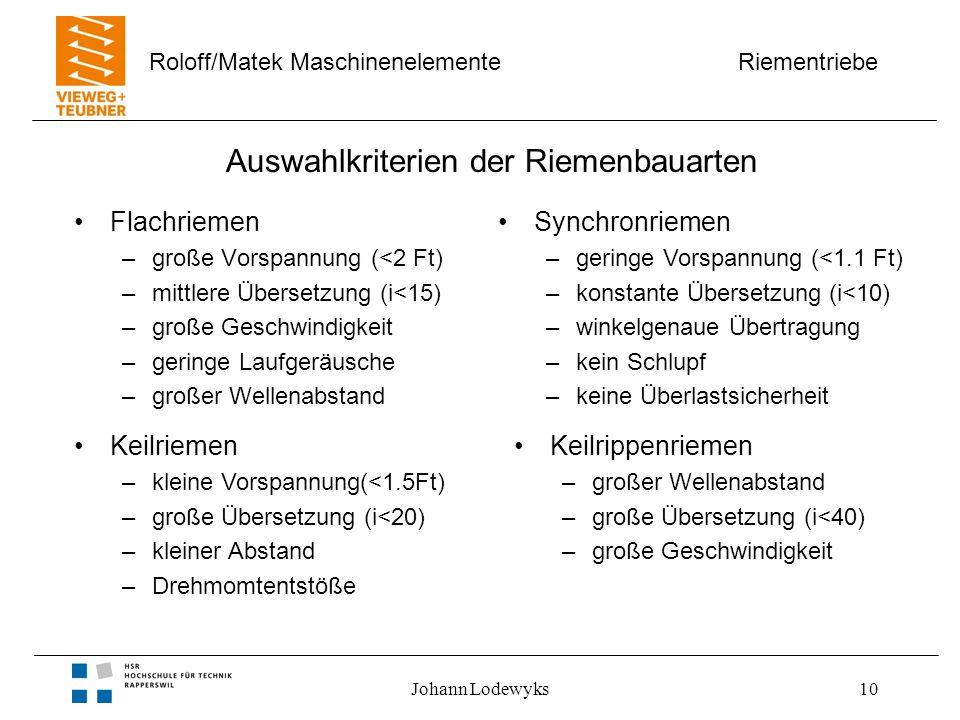 Auswahlkriterien der Riemenbauarten
