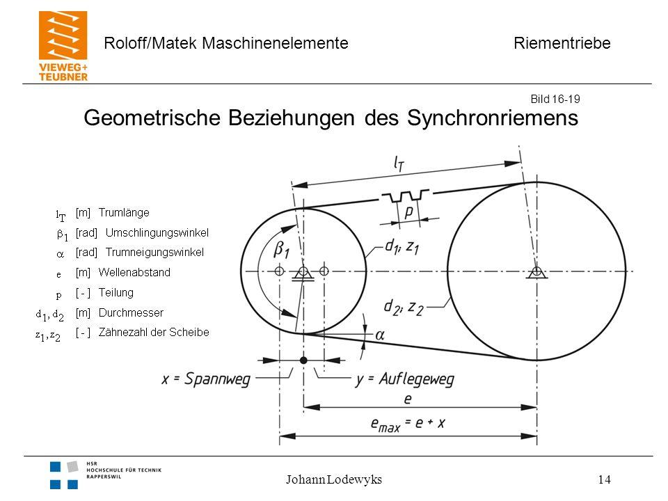 Geometrische Beziehungen des Synchronriemens
