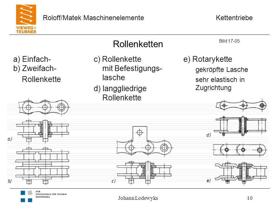 Rollenketten a) Einfach- b) Zweifach- Rollenkette