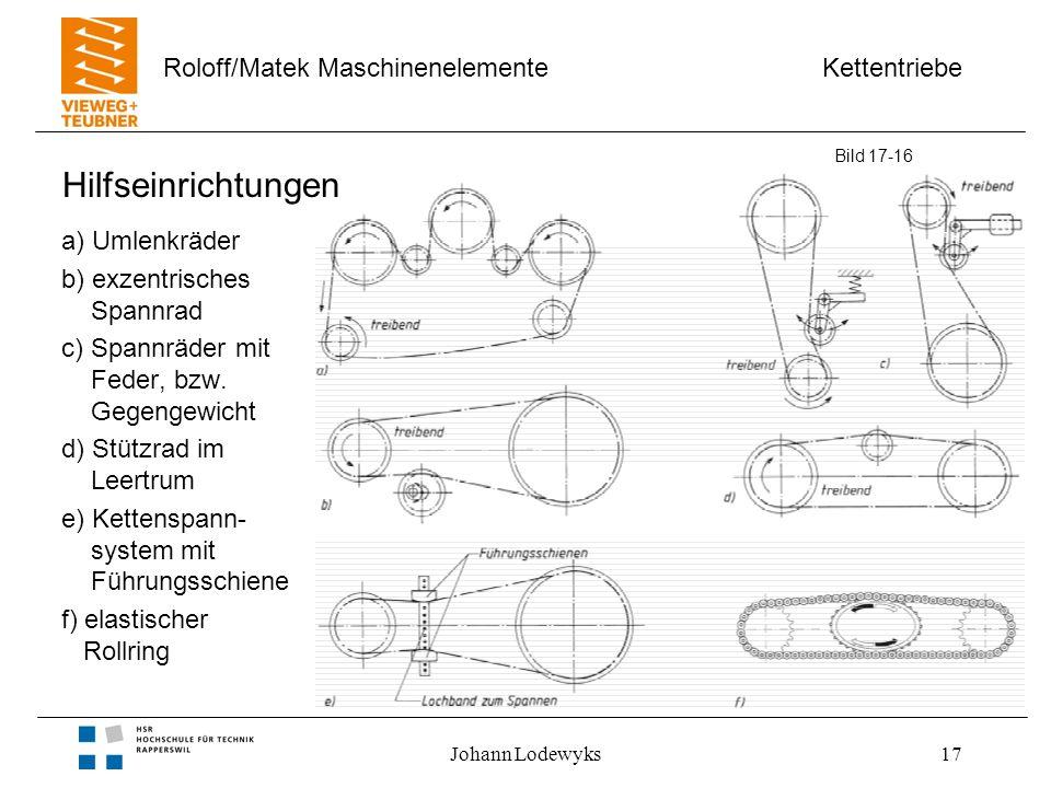 Hilfseinrichtungen a) Umlenkräder b) exzentrisches Spannrad